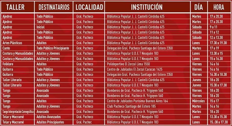 Talleres Tg Pacheco Que Pasa Noticias De La Zona Norte
